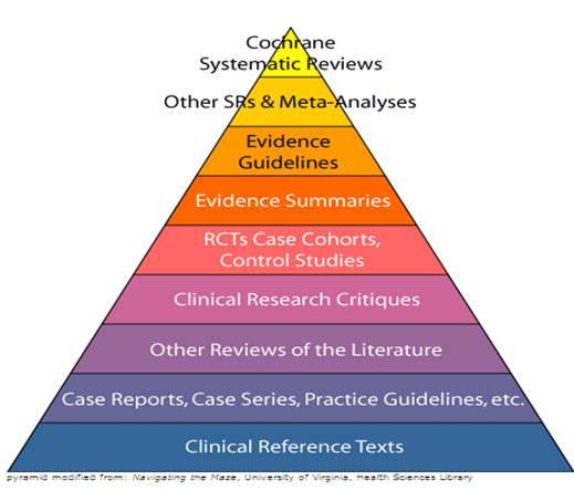 Cochrane Studie